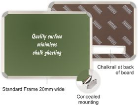 Parrot Chalk Board - Non Magnetic 1800 x 1200mm